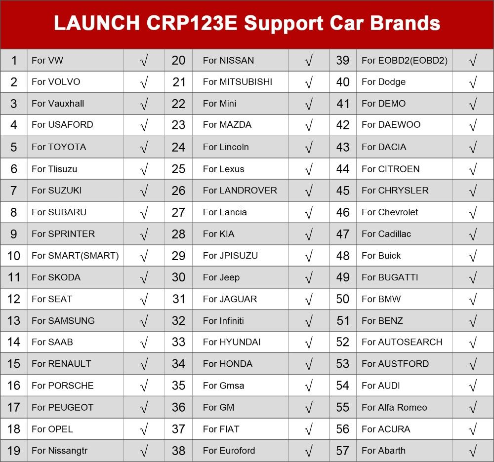 Launch CRP123E Car List